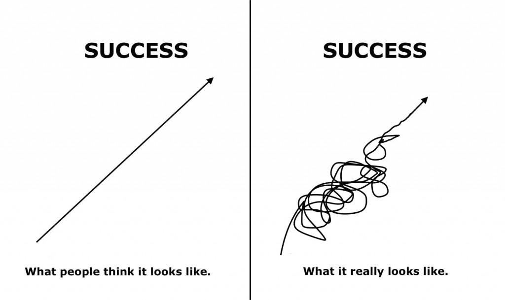 Success how it really looks like
