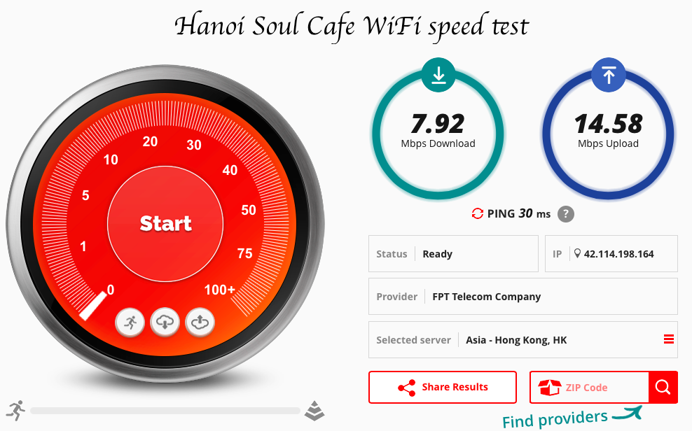 Hanoi Soul Cafe speed test fast wifi Hanoi