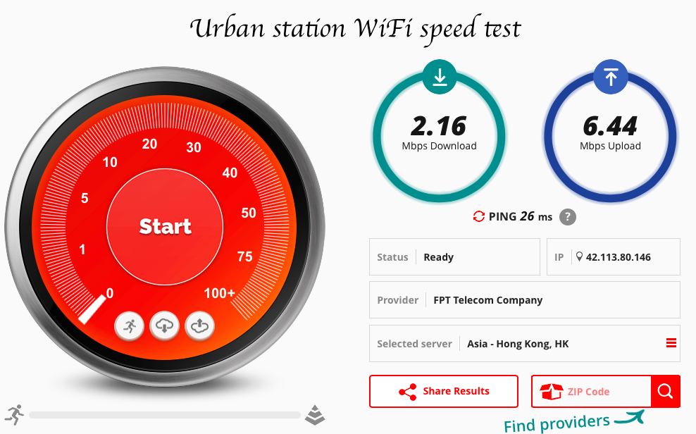 Urban station speedtest