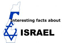 Israel interesting facts